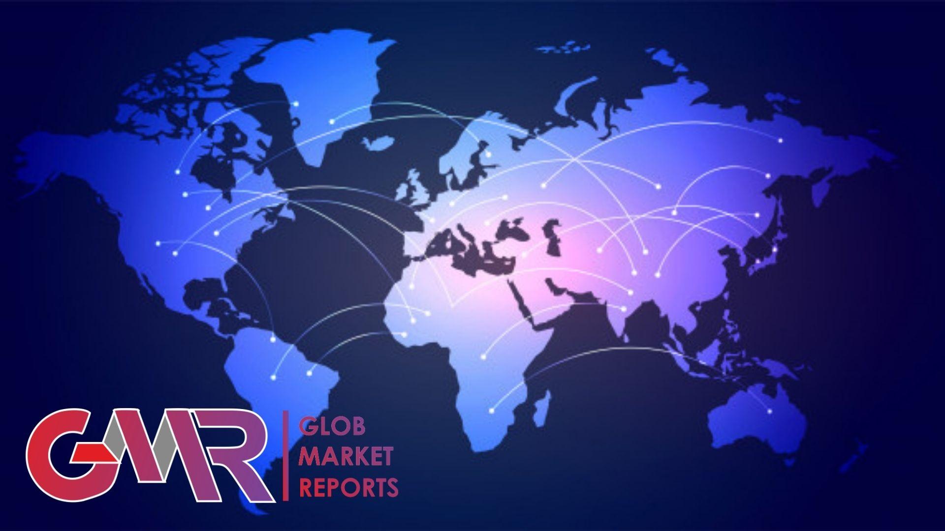 Code-Readers-Market